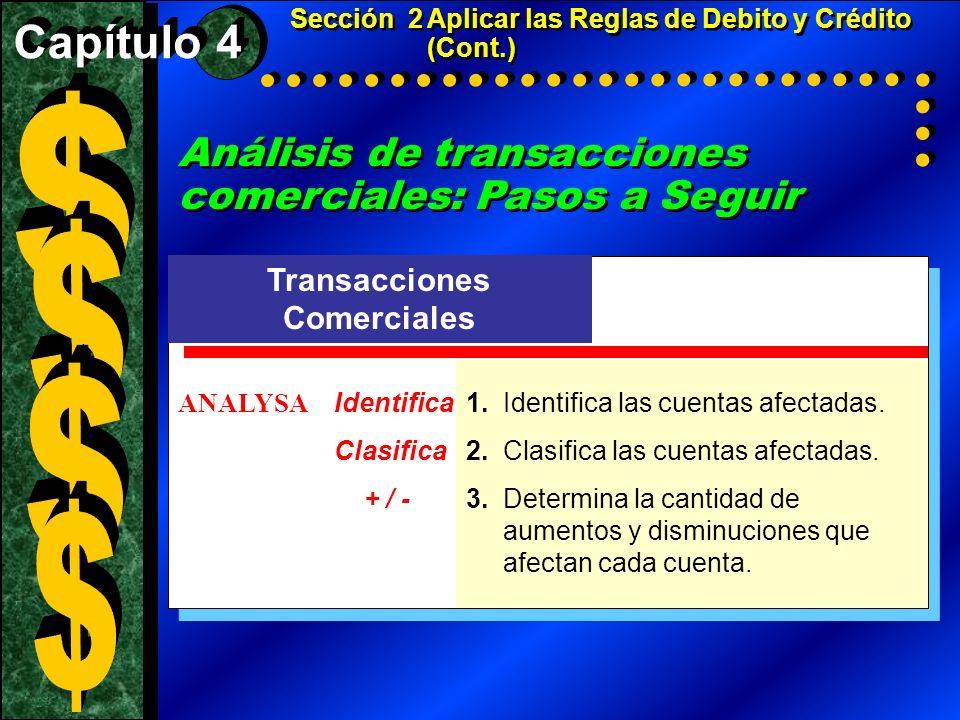 Análisis de transacciones comerciales: Pasos a Seguir Transacciones Comerciales ANALYSA Identifica1.Identifica las cuentas afectadas. Clasifica2.Clasi