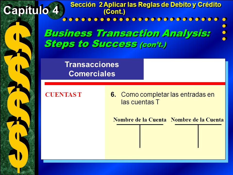 Business Transaction Analysis: Steps to Success (cont.) Transacciones Comerciales CUENTAS T 6.Como completar las entradas en las cuentas T Sección 2Ap