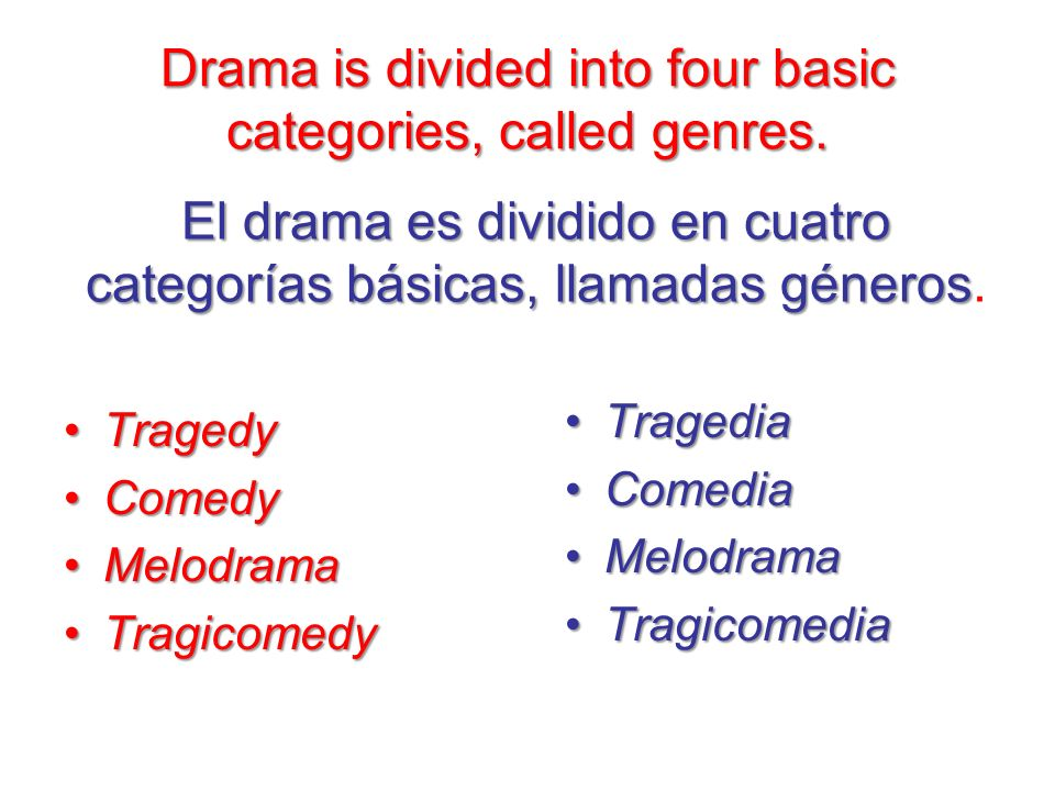 TragedyTragedy ComedyComedy MelodramaMelodrama TragicomedyTragicomedy Drama is divided into four basic categories, called genres. El drama es dividido