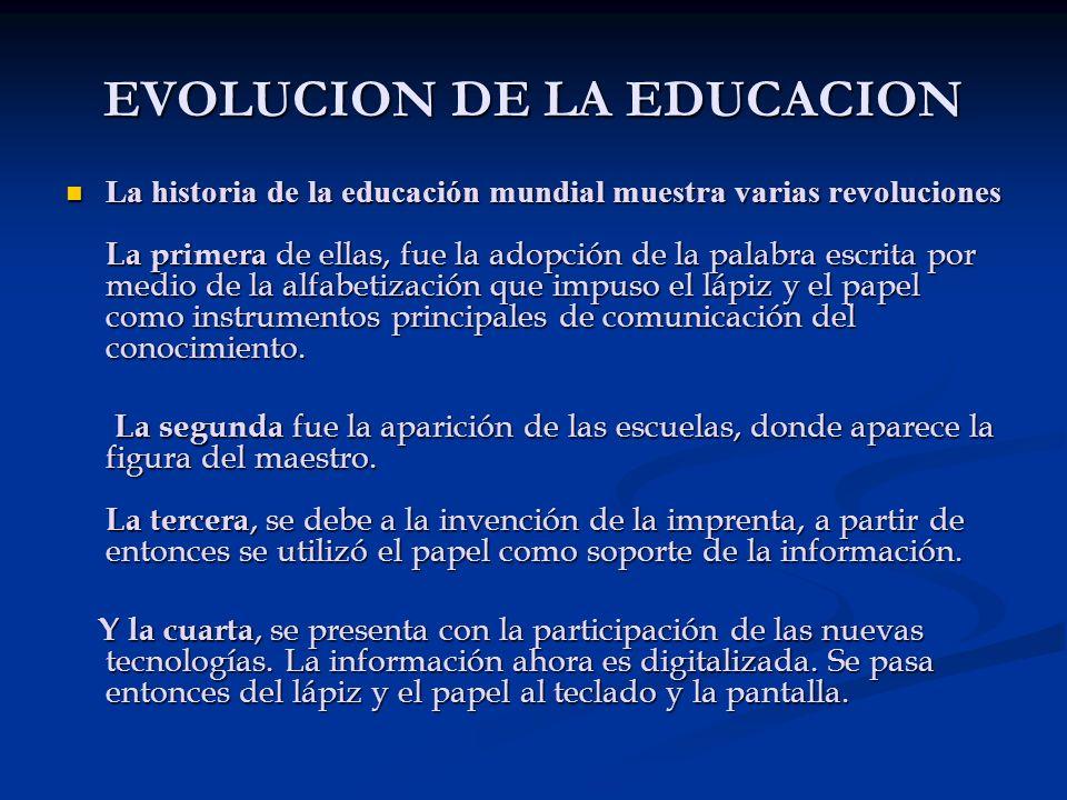 EVOLUCION DE LA EDUCACION La historia de la educación mundial muestra varias revoluciones La primera de ellas, fue la adopción de la palabra escrita p