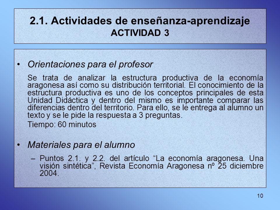 10 2.1. Actividades de enseñanza-aprendizaje ACTIVIDAD 3 Orientaciones para el profesor Se trata de analizar la estructura productiva de la economía a