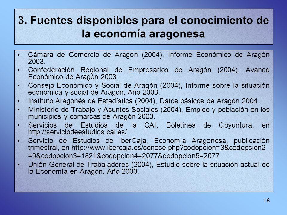 18 3. Fuentes disponibles para el conocimiento de la economía aragonesa Cámara de Comercio de Aragón (2004), Informe Económico de Aragón 2003. Confede