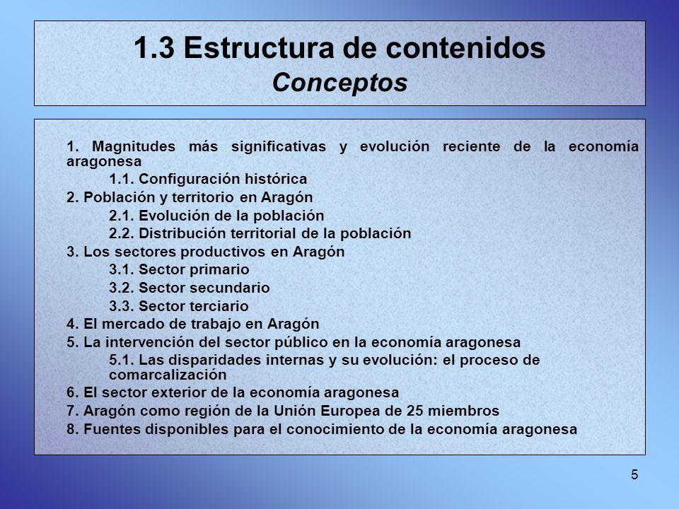 5 1.3 Estructura de contenidos Conceptos 1. Magnitudes más significativas y evolución reciente de la economía aragonesa 1.1. Configuración histórica 2