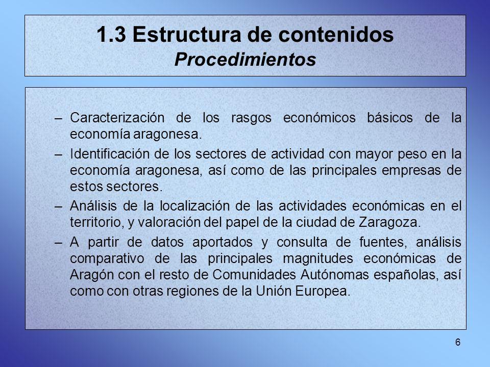 6 1.3 Estructura de contenidos Procedimientos –Caracterización de los rasgos económicos básicos de la economía aragonesa. –Identificación de los secto
