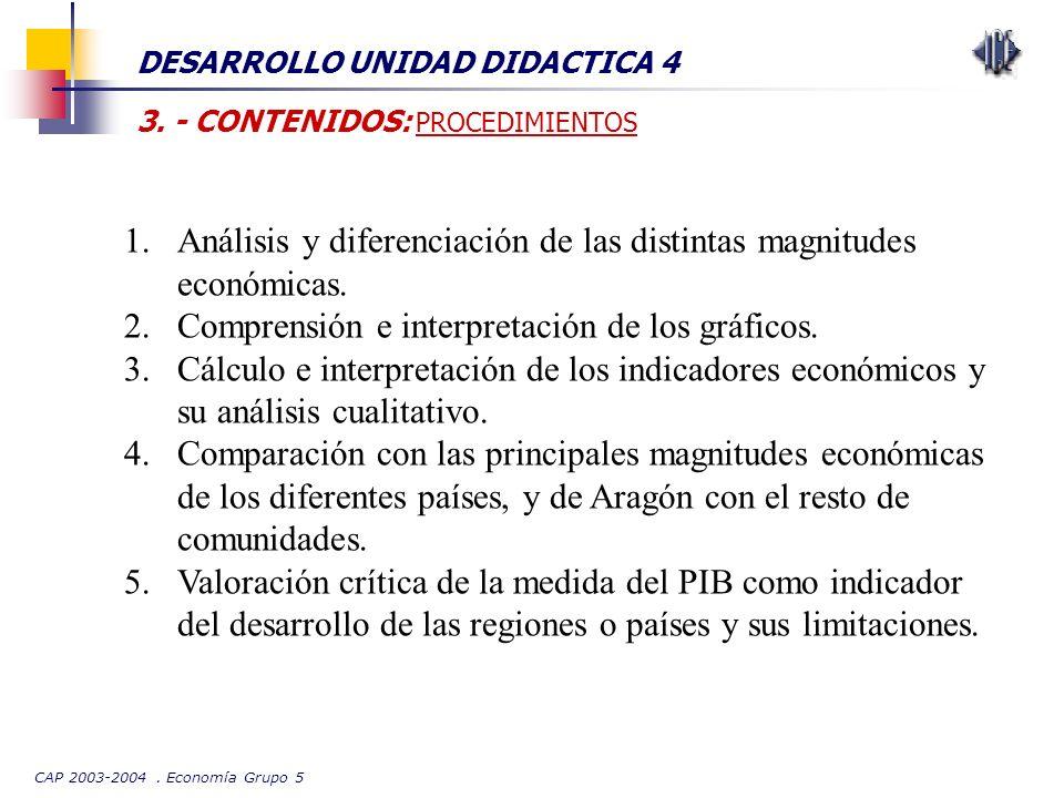 CAP 2003-2004. Economía Grupo 5 DESARROLLO UNIDAD DIDACTICA 4 3. - CONTENIDOS: PROCEDIMIENTOS 1.Análisis y diferenciación de las distintas magnitudes