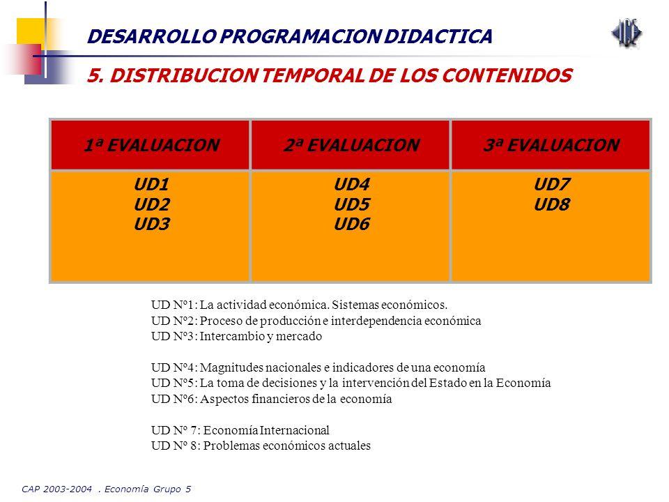 CAP 2003-2004. Economía Grupo 5 DESARROLLO PROGRAMACION DIDACTICA 5. DISTRIBUCION TEMPORAL DE LOS CONTENIDOS 1ª EVALUACION2ª EVALUACION3ª EVALUACION U