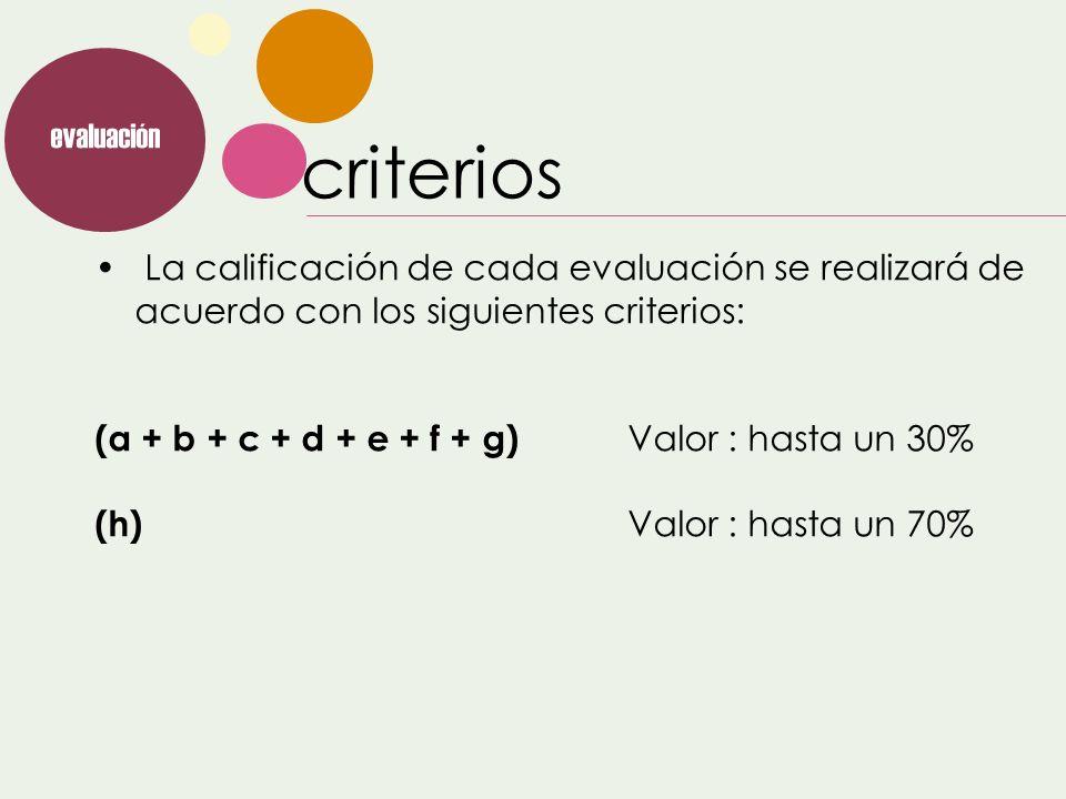 criterios evaluación La calificación de cada evaluación se realizará de acuerdo con los siguientes criterios: (a + b + c + d + e + f + g) Valor : hast