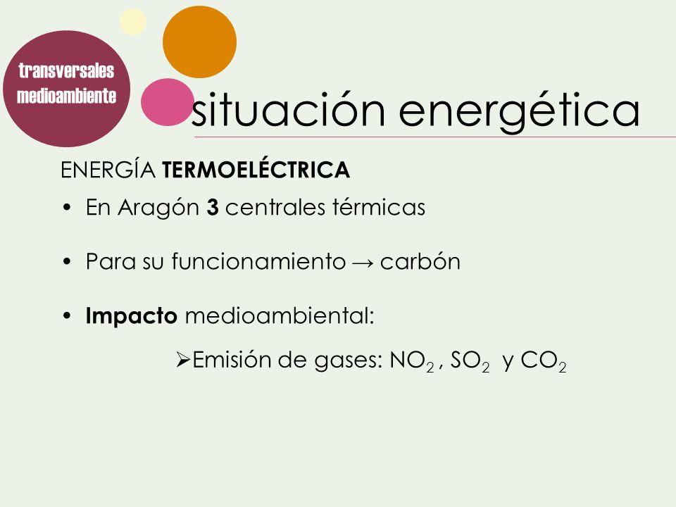 ENERGÍA TERMOELÉCTRICA transversales medioambiente Emisión de gases: NO 2, SO 2 y CO 2 En Aragón 3 centrales térmicas Para su funcionamiento carbón Im