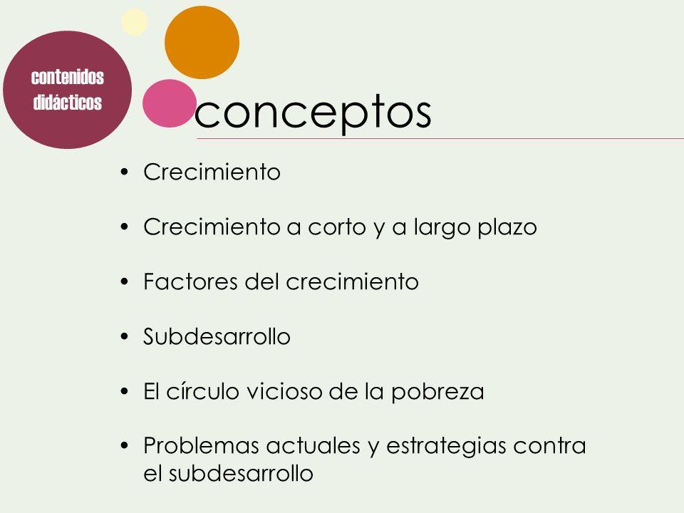 procedimientos (I) contenidos didácticos 1.