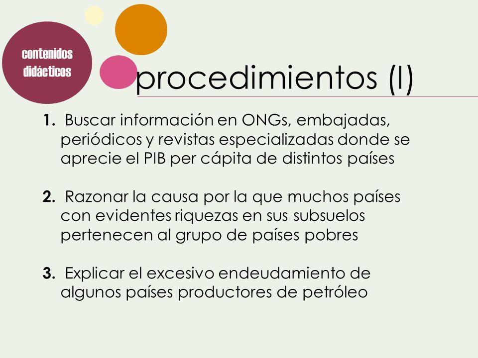 procedimientos (I) contenidos didácticos 1. Buscar información en ONGs, embajadas, periódicos y revistas especializadas donde se aprecie el PIB per cá