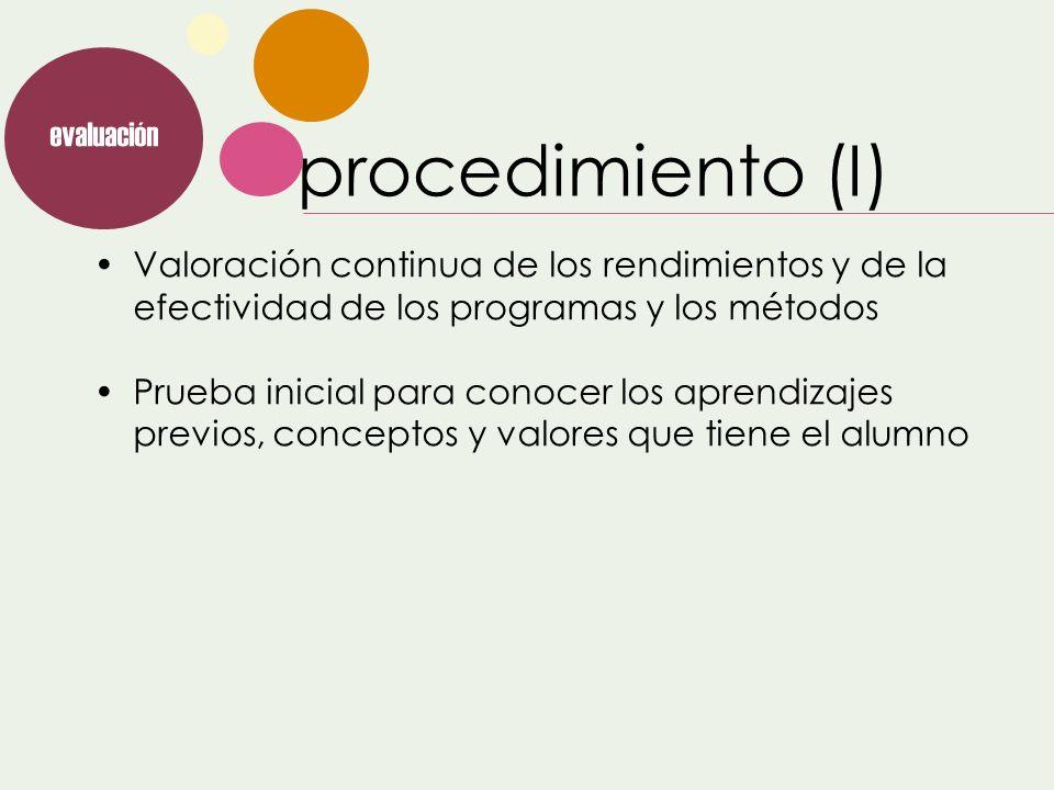 procedimiento (I) evaluación Valoración continua de los rendimientos y de la efectividad de los programas y los métodos Prueba inicial para conocer lo
