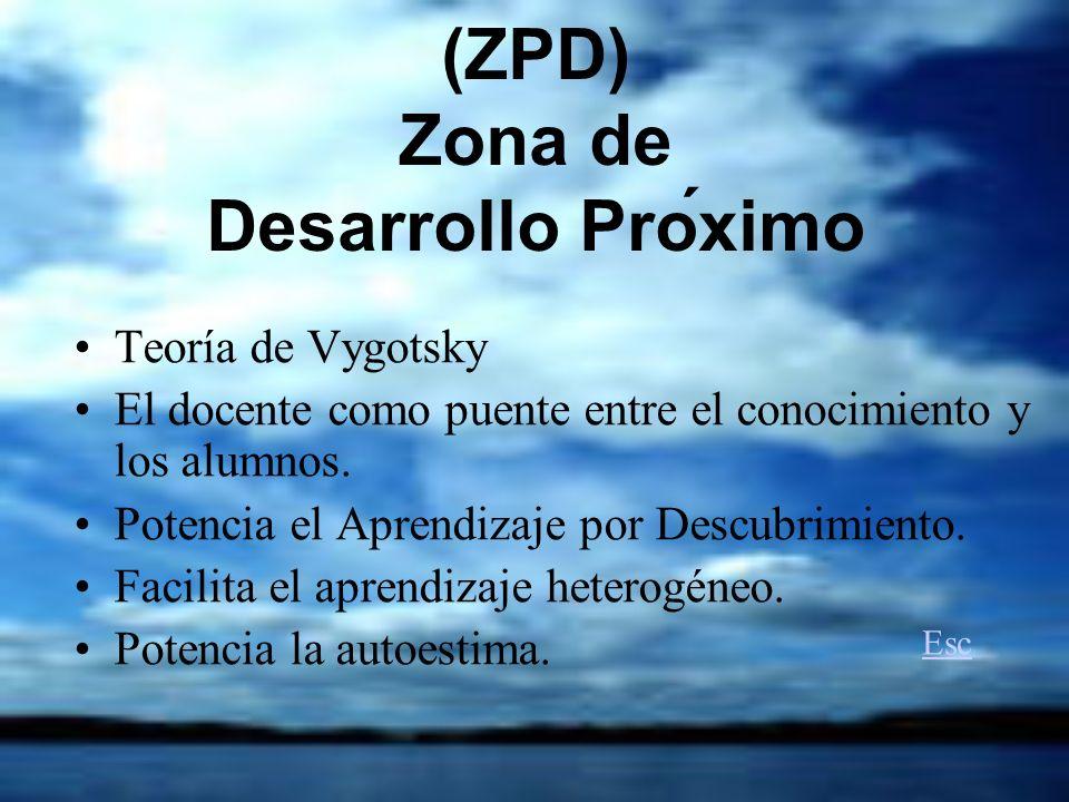 (ZPD) Zona de Desarrollo Pró́ximo Teoría de Vygotsky El docente como puente entre el conocimiento y los alumnos.