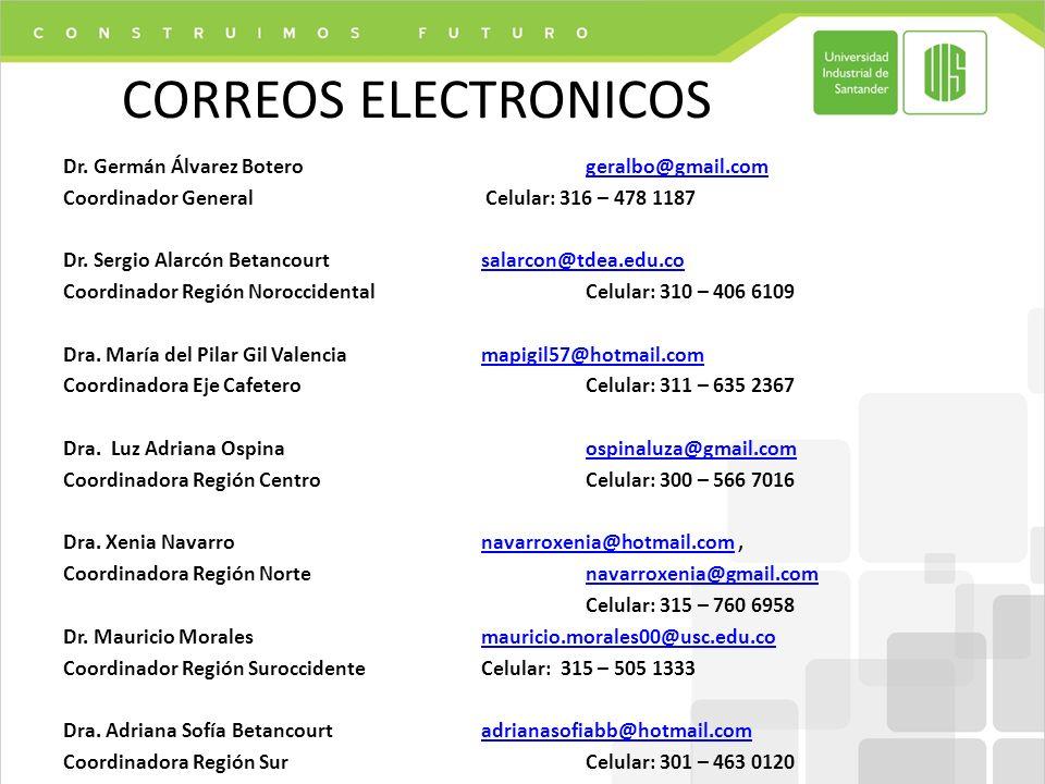 CORREOS ELECTRONICOS Dr.