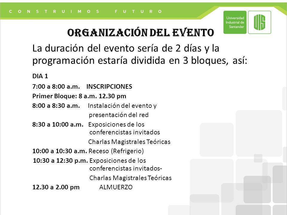 ORGANIZACIÓN DEL EVENTO La duración del evento sería de 2 días y la programación estaría dividida en 3 bloques, así: DIA 1 7:00 a 8:00 a.m.