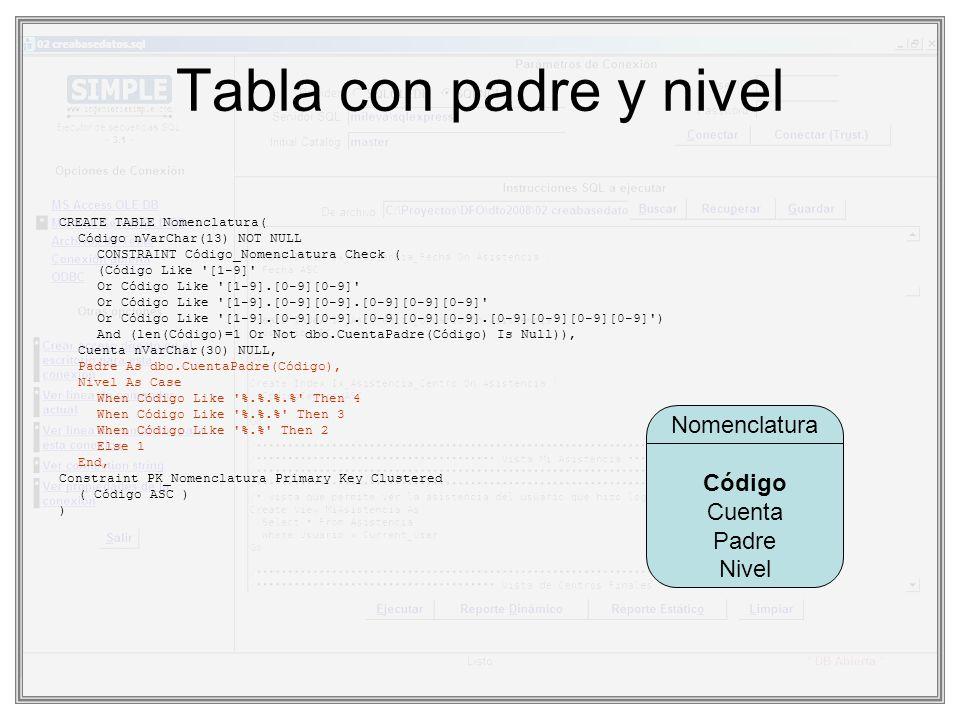Tabla con padre y nivel Nomenclatura Código Cuenta Padre Nivel CREATE TABLE Nomenclatura( Código nVarChar(13) NOT NULL CONSTRAINT Código_Nomenclatura