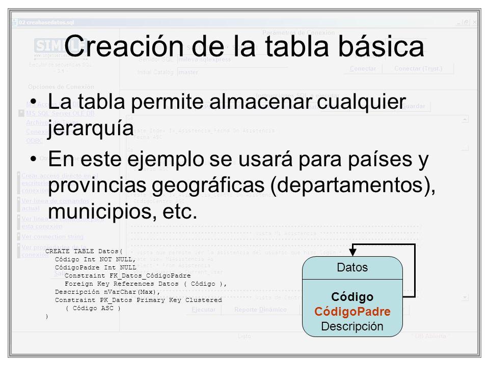 Creación de la tabla básica La tabla permite almacenar cualquier jerarquía En este ejemplo se usará para países y provincias geográficas (departamento