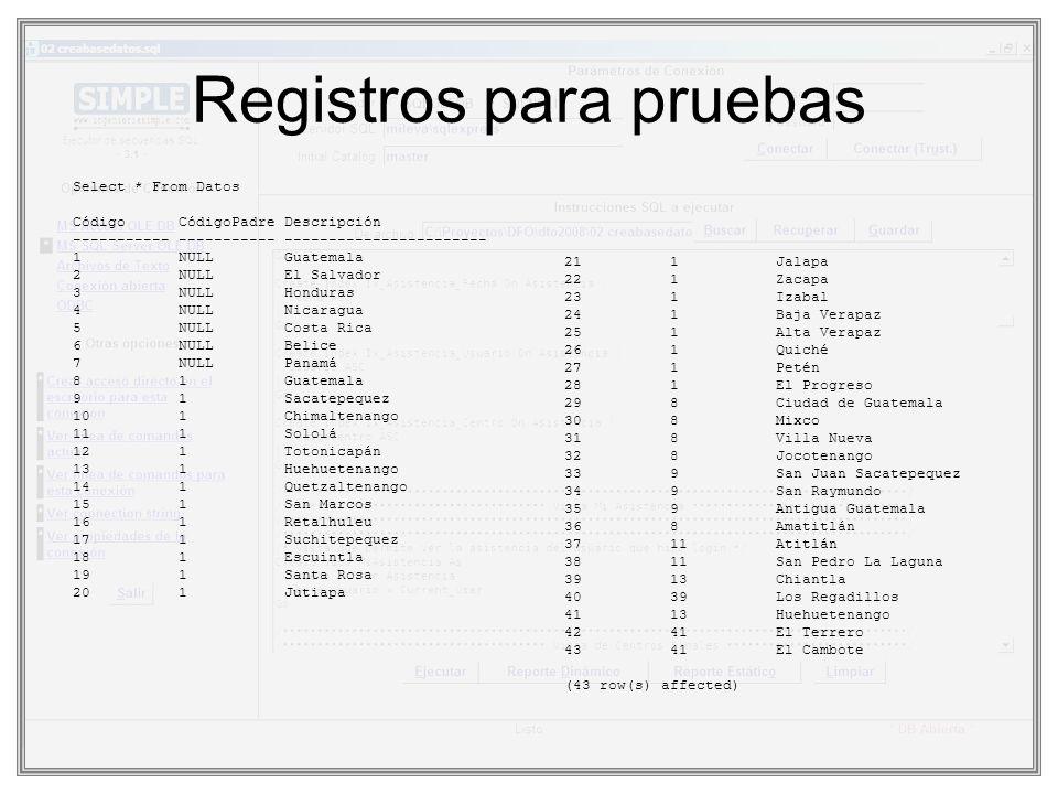 Registros para pruebas Select * From Datos Código CódigoPadre Descripción ----------- ----------- ----------------------- 1 NULL Guatemala 2 NULL El S
