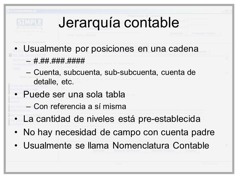 Jerarquía contable Usualmente por posiciones en una cadena –#.##.###.#### –Cuenta, subcuenta, sub-subcuenta, cuenta de detalle, etc. Puede ser una sol