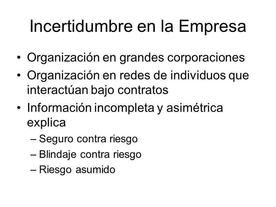 Incertidumbre en la Empresa Organización en grandes corporaciones Organización en redes de individuos que interactúan bajo contratos Información incom