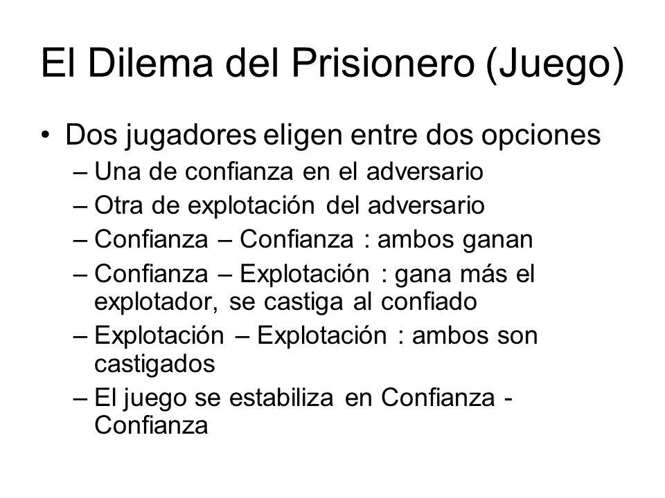 El Dilema del Prisionero (Juego) Dos jugadores eligen entre dos opciones –Una de confianza en el adversario –Otra de explotación del adversario –Confi