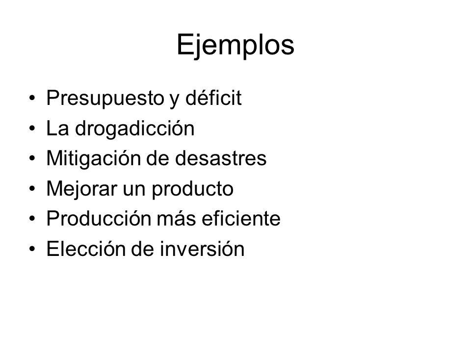 Ejemplos Presupuesto y déficit La drogadicción Mitigación de desastres Mejorar un producto Producción más eficiente Elección de inversión