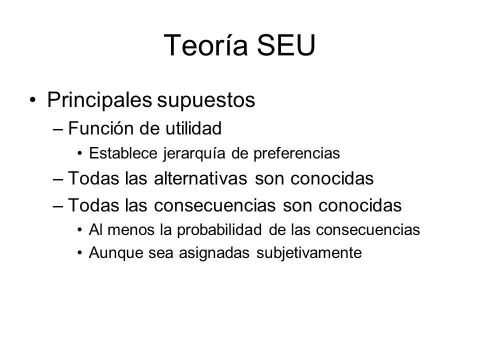 Teoría SEU Principales supuestos –Función de utilidad Establece jerarquía de preferencias –Todas las alternativas son conocidas –Todas las consecuenci