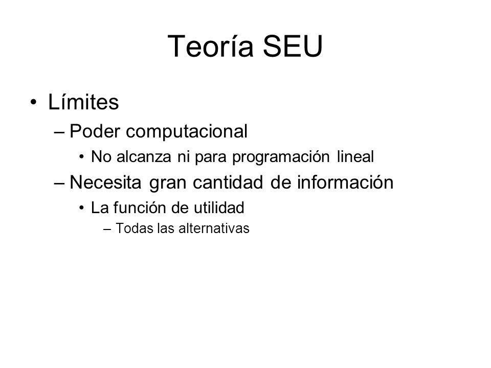 Teoría SEU Límites –Poder computacional No alcanza ni para programación lineal –Necesita gran cantidad de información La función de utilidad –Todas la