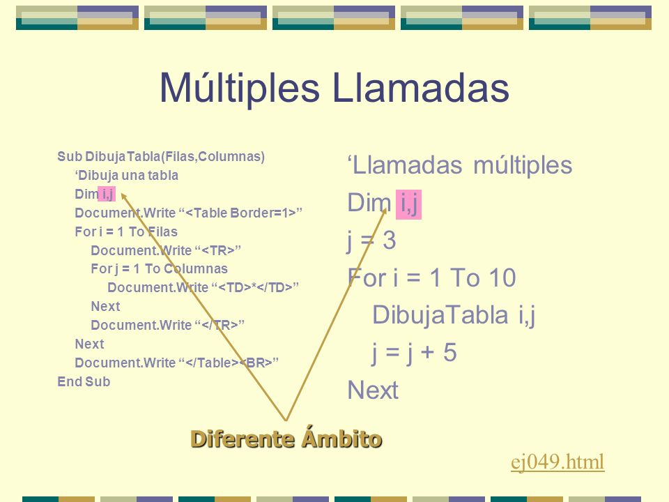 Múltiples Llamadas Sub DibujaTabla(Filas,Columnas) Dibuja una tabla Dim i,j Document.Write For i = 1 To Filas Document.Write For j = 1 To Columnas Document.Write * Next Document.Write Next Document.Write End Sub Llamadas múltiples Dim i,j j = 3 For i = 1 To 10 DibujaTabla i,j j = j + 5 Next Diferente Ámbito ej049.html