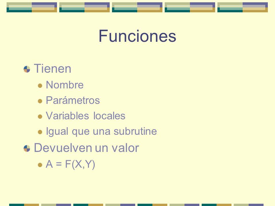Funciones Tienen Nombre Parámetros Variables locales Igual que una subrutine Devuelven un valor A = F(X,Y)
