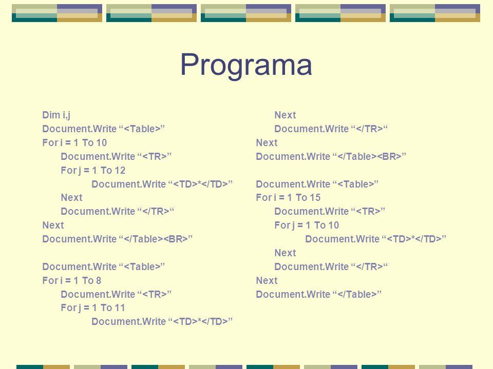 Múltiples Llamadas Sub DibujaTabla(Filas,Columnas) Dibuja una tabla Dim i,j Document.Write For i = 1 To Filas Document.Write For j = 1 To Columnas Document.Write * Next Document.Write Next Document.Write End Sub Llamadas múltiples Dim i,j j = 3 For i = 1 To 10 DibujaTabla i,j j = j + 5 Next ej049.html