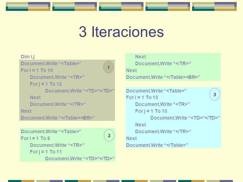 Múltiples Llamadas Sub DibujaTabla(Filas,Columnas) Dibuja una tabla Dim i,j Document.Write For i = 1 To Filas Document.Write For j = 1 To Columnas Document.Write * Next Document.Write Next Document.Write End Sub Llamadas múltiples Dim i,j j = 3 For i = 1 To 10 DibujaTabla i,j j = j + 5 Next Diferente Ámbito ej049.html