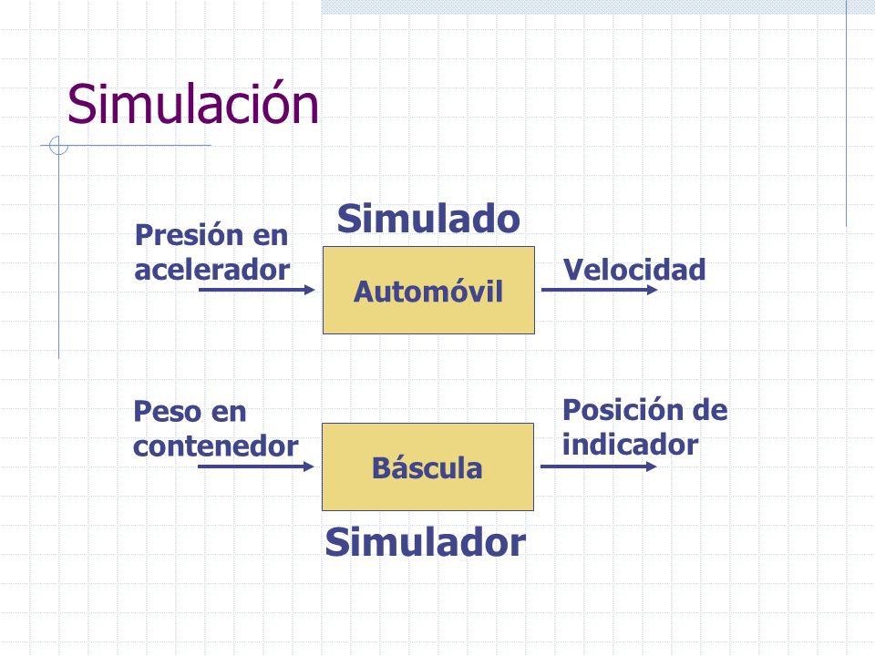 Simulación Automóvil Presión en acelerador Velocidad Báscula Peso en contenedor Posición de indicador Simulado Simulador