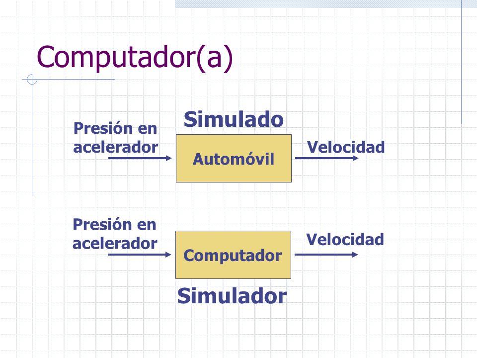 Computador(a) Automóvil Presión en acelerador Velocidad Computador Presión en acelerador Velocidad Simulado Simulador