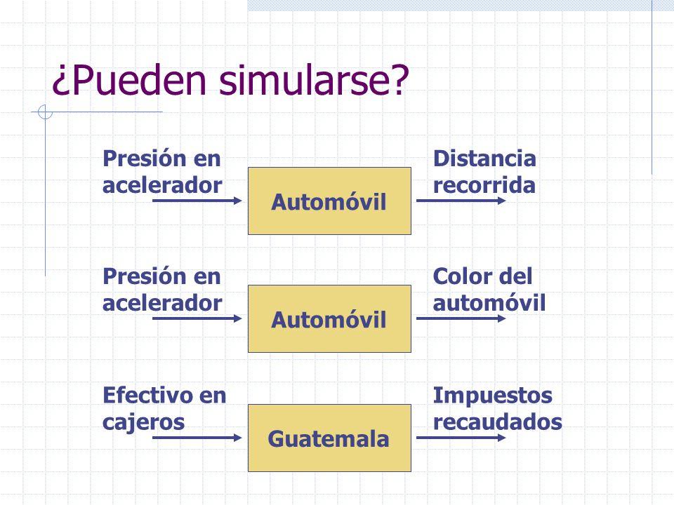 ¿Pueden simularse? Automóvil Presión en acelerador Distancia recorrida Automóvil Presión en acelerador Color del automóvil Guatemala Efectivo en cajer