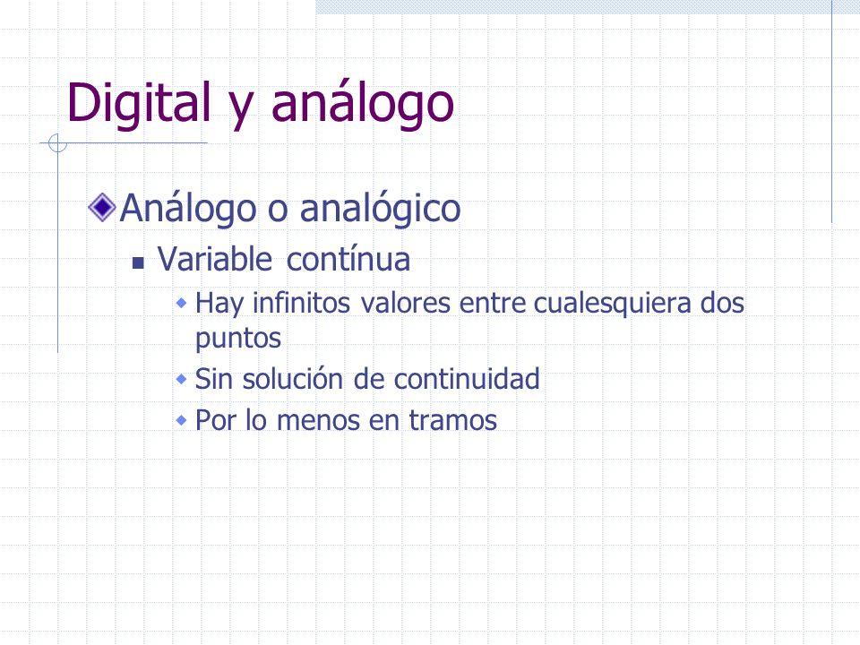 Digital y análogo Análogo o analógico Variable contínua Hay infinitos valores entre cualesquiera dos puntos Sin solución de continuidad Por lo menos e