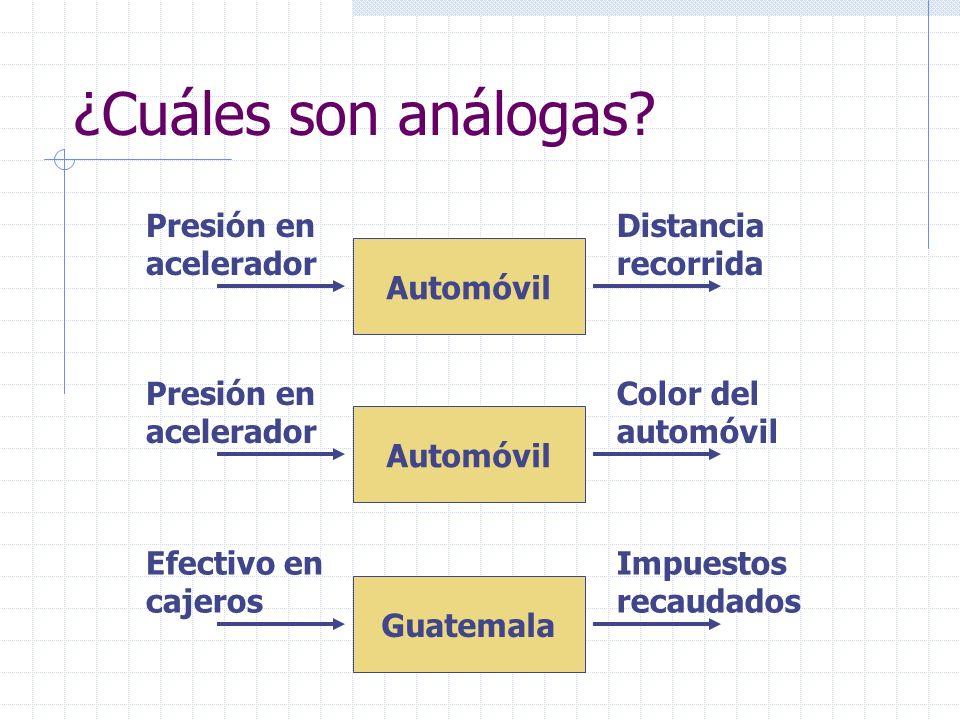 ¿Cuáles son análogas? Automóvil Presión en acelerador Distancia recorrida Automóvil Presión en acelerador Color del automóvil Guatemala Efectivo en ca