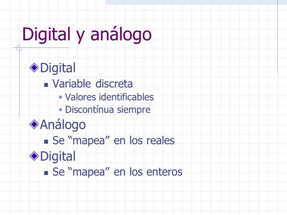 Digital y análogo Digital Variable discreta Valores identificables Discontínua siempre Análogo Se mapea en los reales Digital Se mapea en los enteros