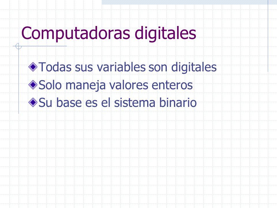 Computadoras digitales Todas sus variables son digitales Solo maneja valores enteros Su base es el sistema binario