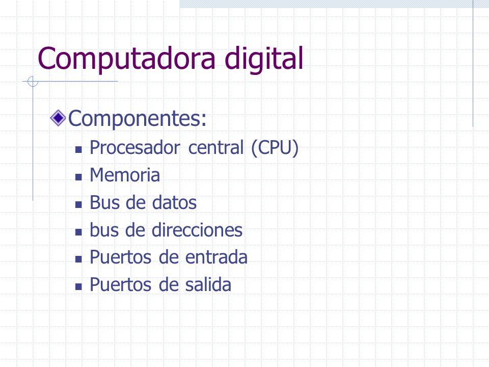 Computadora digital Componentes: Procesador central (CPU) Memoria Bus de datos bus de direcciones Puertos de entrada Puertos de salida