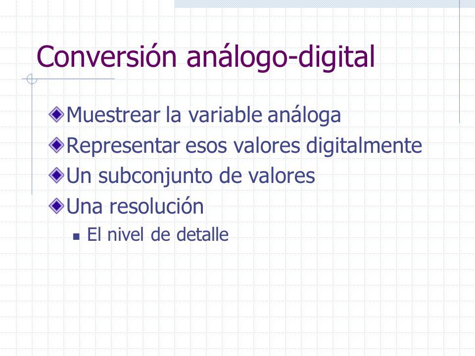 Conversión análogo-digital Muestrear la variable análoga Representar esos valores digitalmente Un subconjunto de valores Una resolución El nivel de de