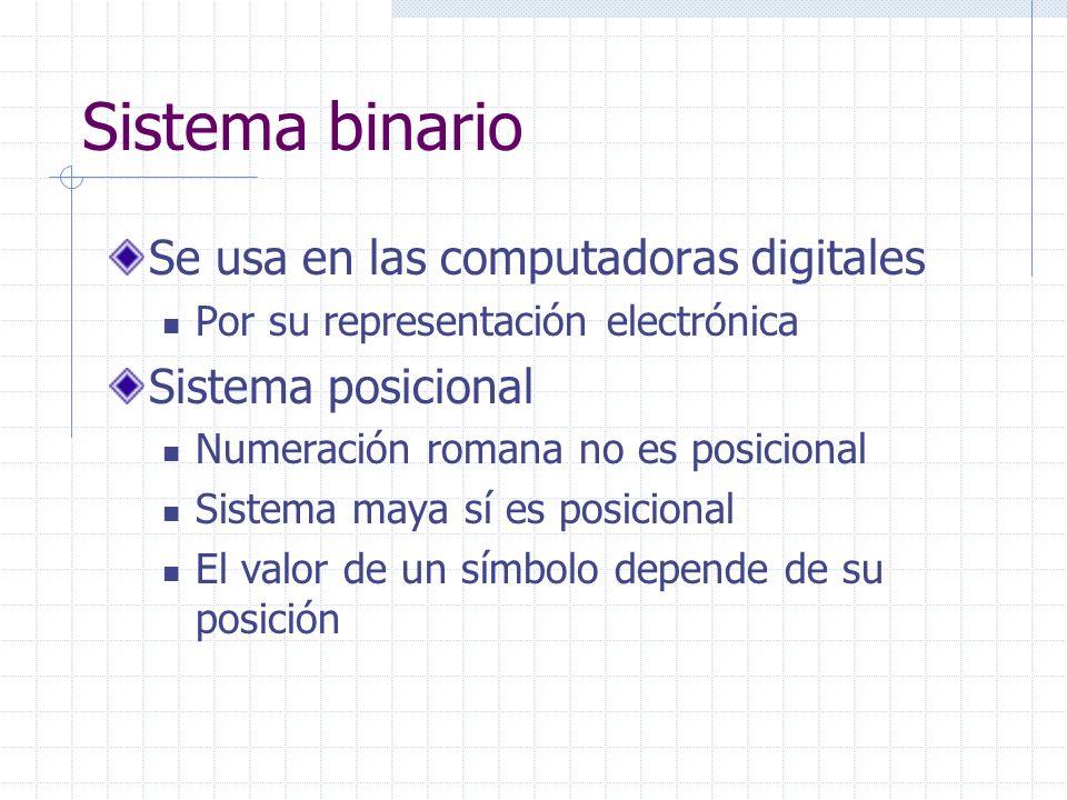 Sistema binario Se usa en las computadoras digitales Por su representación electrónica Sistema posicional Numeración romana no es posicional Sistema m