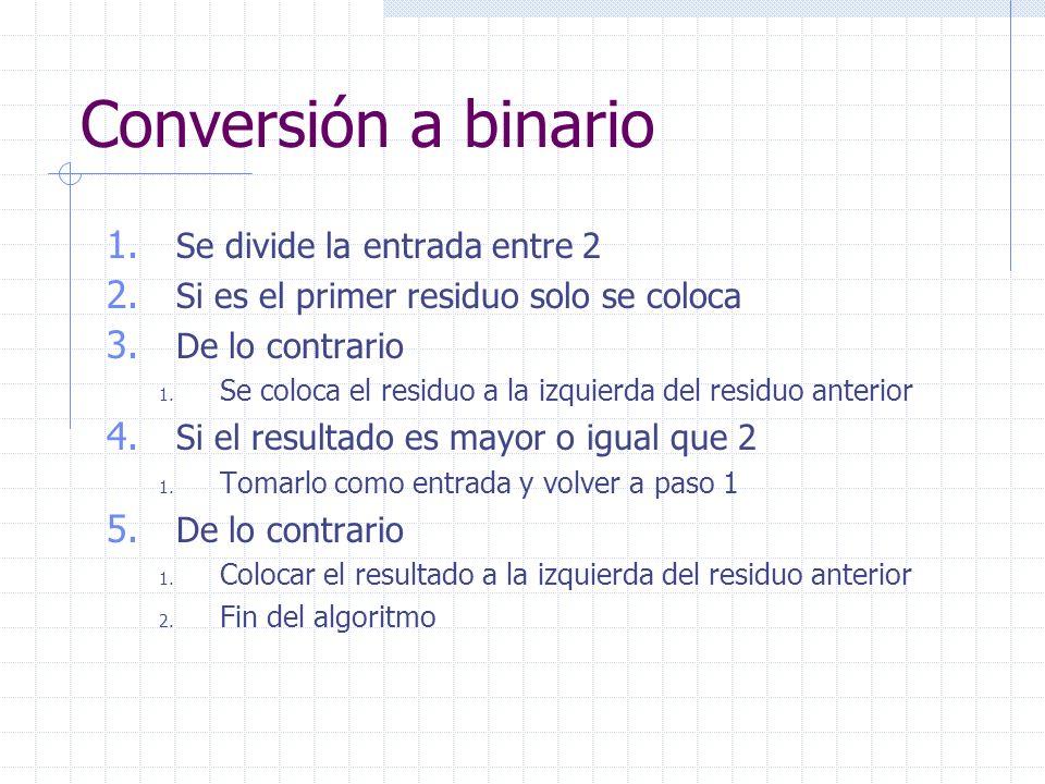 Conversión a binario 1. Se divide la entrada entre 2 2. Si es el primer residuo solo se coloca 3. De lo contrario 1. Se coloca el residuo a la izquier