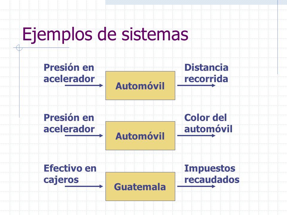Ejemplos de sistemas Automóvil Presión en acelerador Distancia recorrida Automóvil Presión en acelerador Color del automóvil Guatemala Efectivo en caj