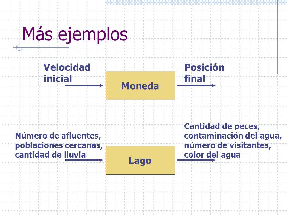 Más ejemplos Moneda Velocidad inicial Posición final Lago Número de afluentes, poblaciones cercanas, cantidad de lluvia Cantidad de peces, contaminaci