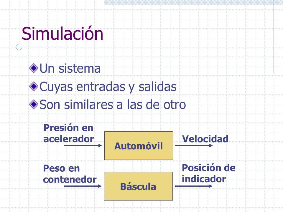 Simulación Un sistema Cuyas entradas y salidas Son similares a las de otro Automóvil Presión en acelerador Velocidad Báscula Peso en contenedor Posici