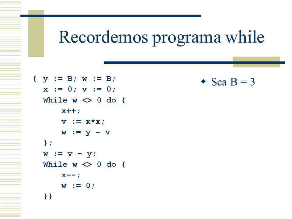 Recordemos programa while {y := 3; w := 3; x := 0; v := 0; While w <> 0 do { x++; v := x*x; w := y – v }; w := v – y; While w <> 0 do { x--; w := 0; }} Se transforma en