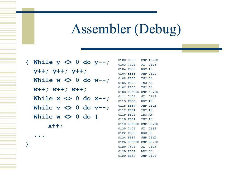Assembler (Debug) {While y <> 0 do y--; y++; y++; y++; While w <> 0 do w--; w++; w++; w++; While x <> 0 do x--; While v <> 0 do v--; While w <> 0 do {