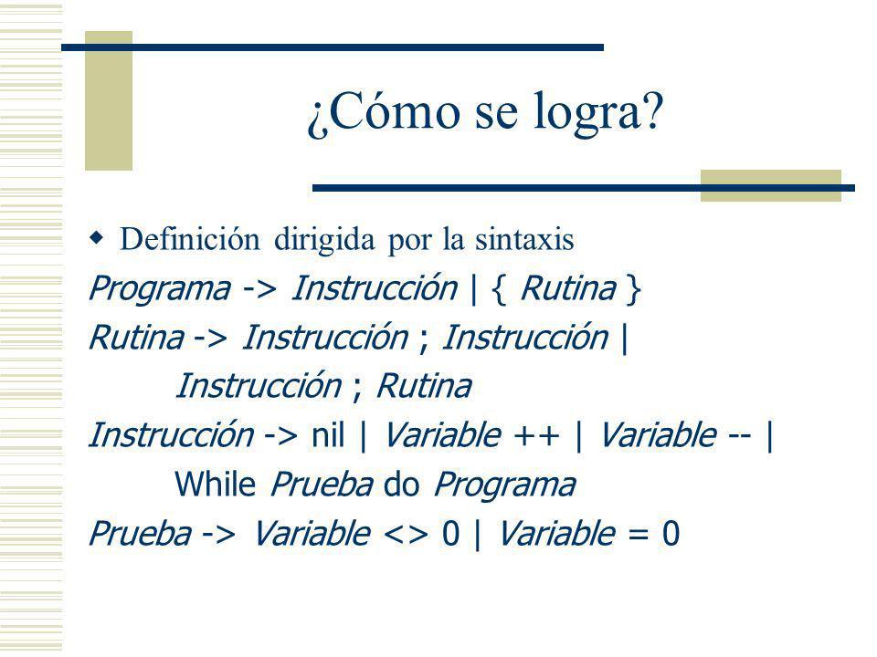 Reglas semánticas Programa -> Instrucción   { Rutina } Rutina -> Instrucción ; Instrucción   Instrucción ; Rutina Instrucción -> nil   Variable ++   Variable --   While Prueba do Programa Prueba -> Variable <> 0   Variable = 0 Prog.t := Ins.t Prog.t := Rut.t Rut.t := Ins.t & NL & Ins.t Rut.t := Ins.t & Rut 1.t Ins.t := nop Ins.t := inc & Var.t Ins.t := dec & Var.t Ins.t := Pru.t & Prog.t Pru.t := cmp & Var.t &,0 & NL & jz & Prog.p Pru.t := cmp & Var.t &,0 & NL & jnz & Prog.p