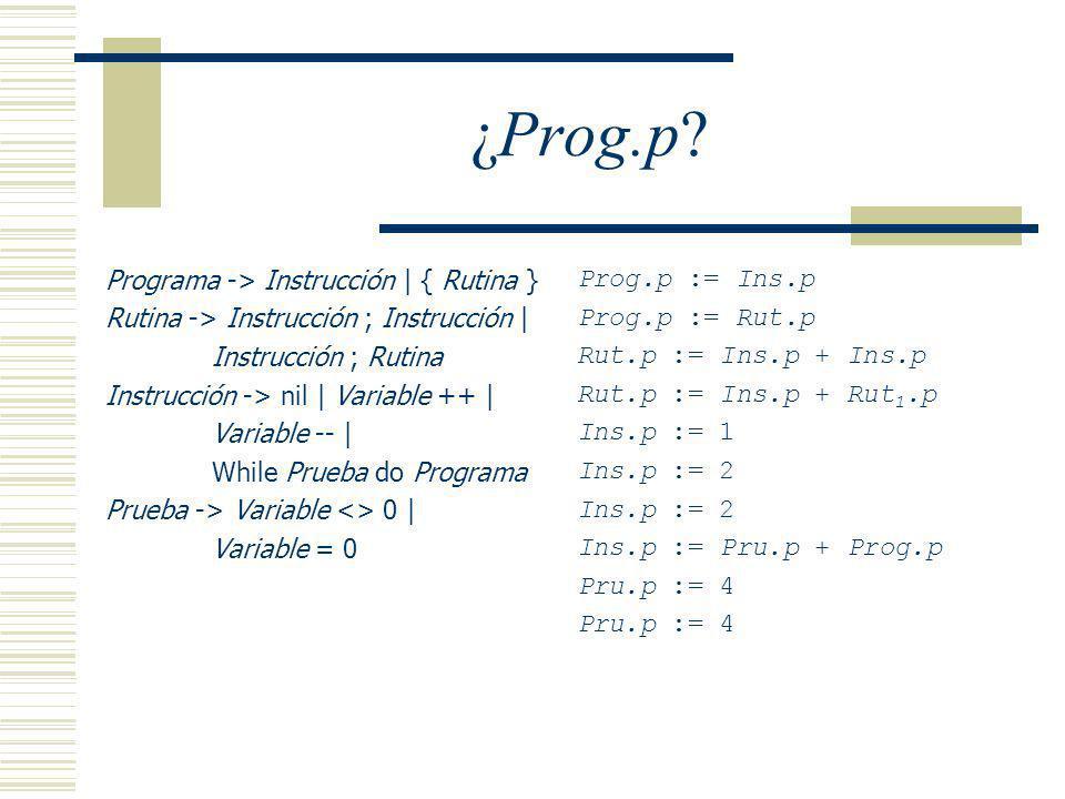 Arbol sintáctico While v <> 0 do {x++; v--} Programa InstrucciónWhilePruebadoPrograma {Rutina}Instrucción; Variable++Variable-- Var.t = al Var.t = ah Ins.t = inc alIns.t = dec ah Rut.t = inc al NL dec ah Prog.t = inc al NL dec ah Variable<>0 Var.t = ah Pru.t = cmp ah,0 NL jz Prop.p Ins.t = cmp ah,0 NL jz Prop.p inc al NL dec ah Prog.t = cmp ah,0 NL jz Prop.p inc al NL dec ah