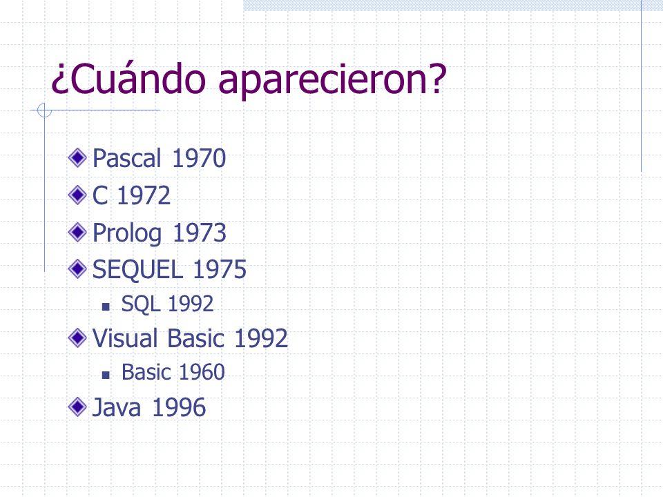 ¿Cuándo aparecieron? Pascal 1970 C 1972 Prolog 1973 SEQUEL 1975 SQL 1992 Visual Basic 1992 Basic 1960 Java 1996